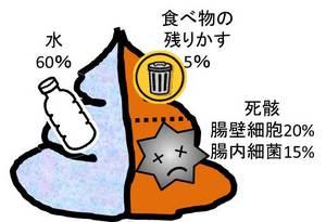 うんこ.jpg
