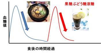 血糖値3.jpg