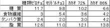 160413各種チョコの成分表.jpg