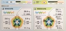160713樋口さん体組成データ.jpg