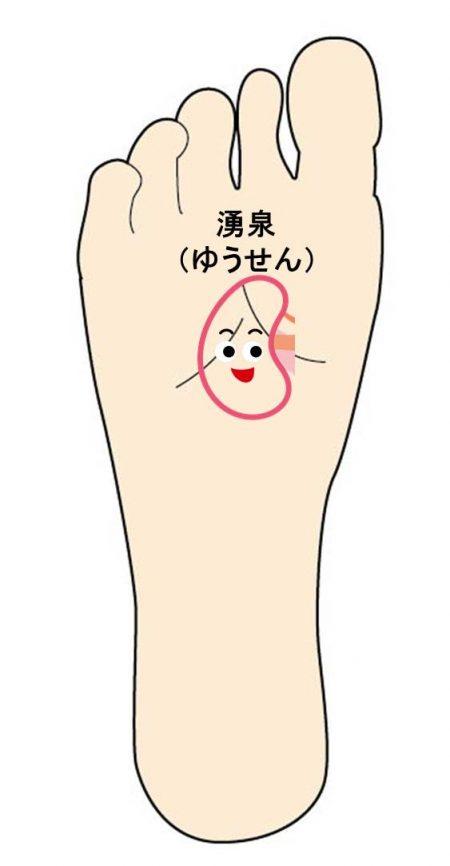 つぼ 腎臓 足